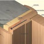 Основные условия и требования при монтаже дверей