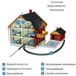 Проектирование систем водоснабжения: стадии работ и залог экономичности системы