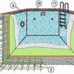 Железобетонный бассейн. Рекомендации по самостоятельному строительству
