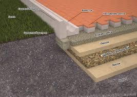Тротуарная плитка, как признак качества