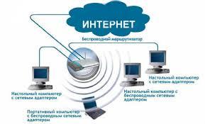 Как подключить и настроить доступ в Интернет у себя дома